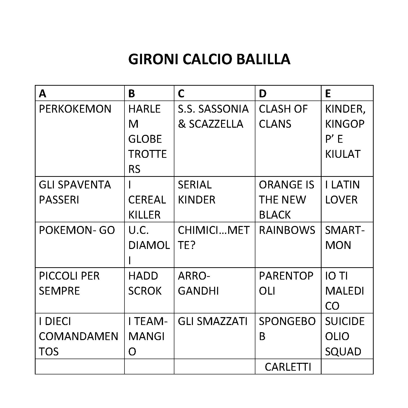 gironi-calcio-balilladocx